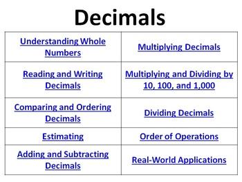 Decimals Bell Ringers Comparing Add Subtract Multiply Divi