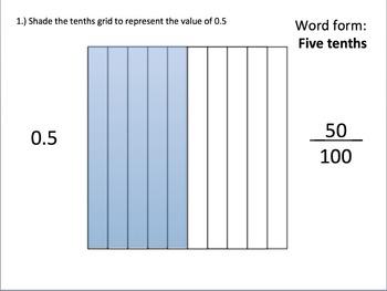 Decimals - Equivalent Decimals - Representing the Value wi