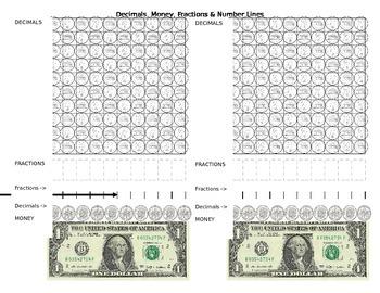 Decimals, Fractions, Money, Number Lines