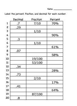fraction decimal percent worksheet 7th grade pdf