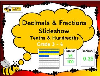 Decimals & Fractions Slideshow: Tenths & Hundredths Grades 3 - 6