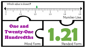Decimals Number Line Tenths hundredths Math Work Stations