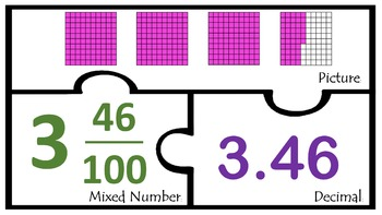 Decimals Tenths Hundredths Work Station Math Centers