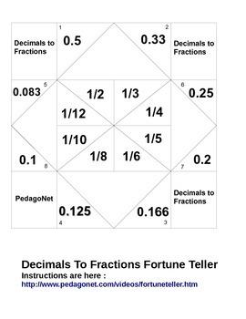 Decimals To Fractions Fortune Teller