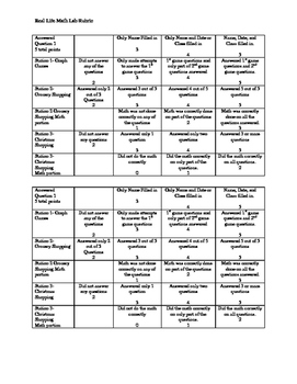 Decimals and Circle Graph Station Activities Rubric