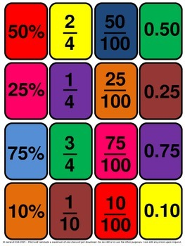 Decimals and fractions and percentages all in 1