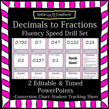 Editable Decimals to Fractions Fluency - 2 PowerPoints