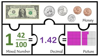 Decimals with Whole Numbers Fractions Math Centers Work St