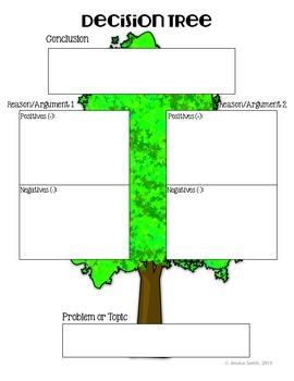 Decision Tree Nonfiction Reading Response Form