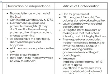 Declaration of Independence and Articles of Confederation t chart