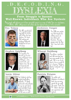 Decoding Dyslexia: From Struggle to Success