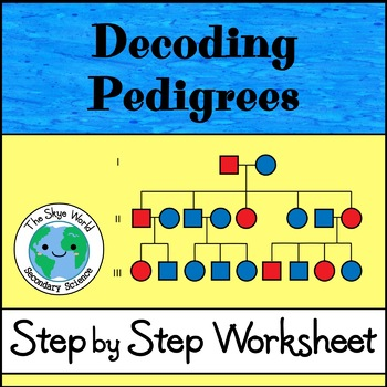 Decoding Pedigrees