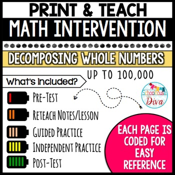 Decomposing Whole Numbers - Small Group Math