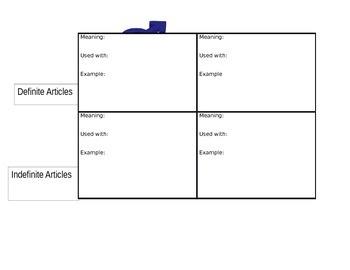 Definite and Indefinite Articles Graphic Organizer