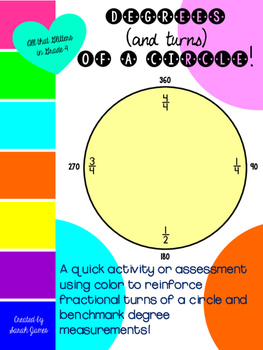 Degrees and Turns of a Circle