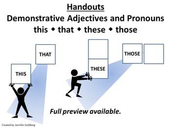 ESL: Demonstrative Adjectives and Pronouns: This, That, Th