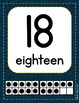 Denim Classroom Number Posters  - Includes Number Words an