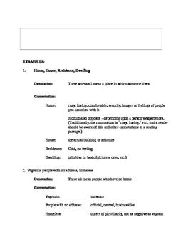 Denotation and Connotation worksheet