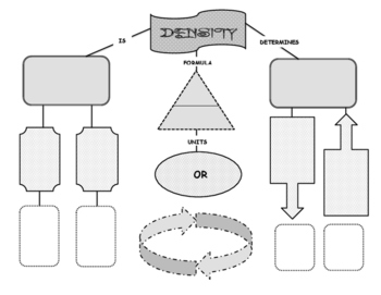 Density Graphic Organizer