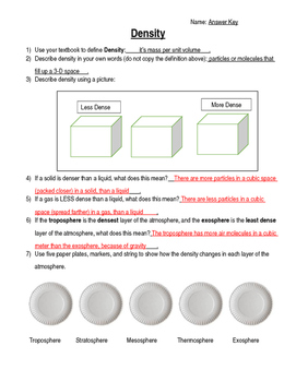 Density worksheet and paper plate activity