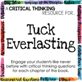 Depth and Complexity  Critical Thinking Resource for Tuck