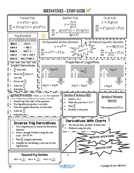 Derivatives Study Guide
