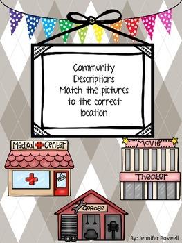 Describing Community Locations