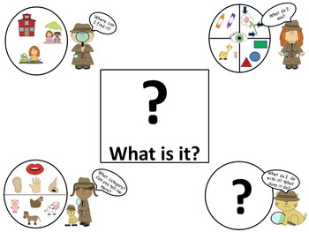 Describing Map - What is it? Activity for Building Vocabulary