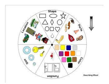 Describing Wheel