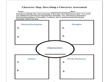 Describing a Character Graphic Organizer/Assessment (Rubri