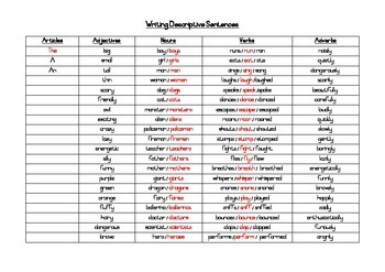 Descriptive Writing with Parts of Speech