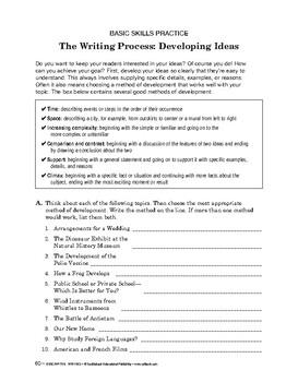 Descriptive Writing:The Writing Process:Develop Ideas/Fina
