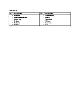 Recommended order of reflexive verbs-(can be used with Des