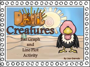Desert Creatures Bar Graph and Line Plot Activity