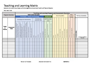 Design and Technology Program Overview Unit Planner