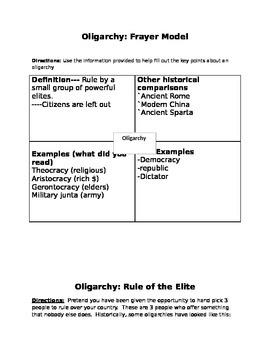 Design the perfect Oligarchy: Plus a simple Frayer Model o