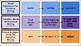 Designated ELD- Precise Academic Language