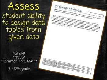 Designing Data Tables Quiz Assessment