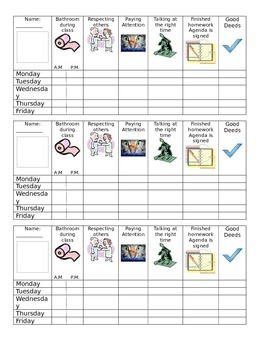 Desk Behavior Charts