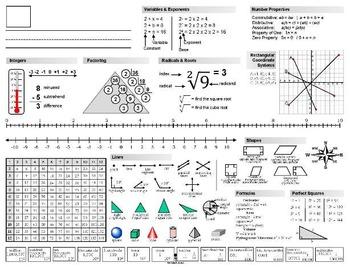 Desk Plate Math - Intermediate/Middle