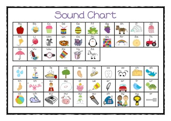 Desk sound chart- Jolly Phonics