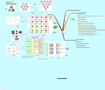 Detailed Concept Maps for Modern Physics