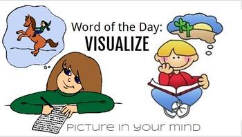 Details In Writing: Teaching Descriptive Writing - Using 5 senses