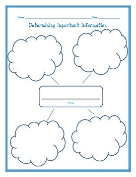 Determine Important Information Reading Strategy Graphic O