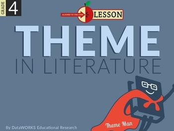 Determine a Theme in Literature