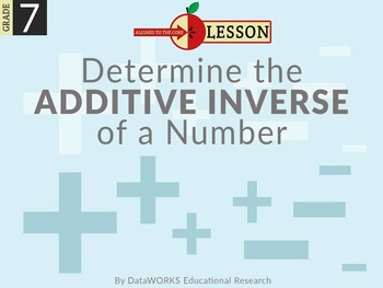 Determine the Additive Inverse of a Number