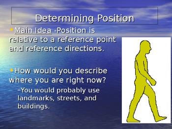 Determining Position Powerpoint