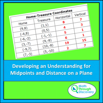 Developing an Understanding for the Midpoint and Distance