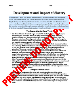Development and Impact of Slavery