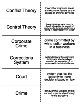 Deviance, Crime, and Social Control Flash Cards for Sociology